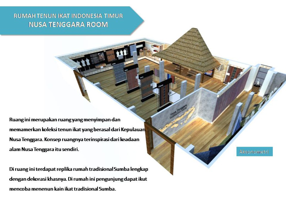 Perancangan Furniture Playgroup Di Planet Kidz Preschool