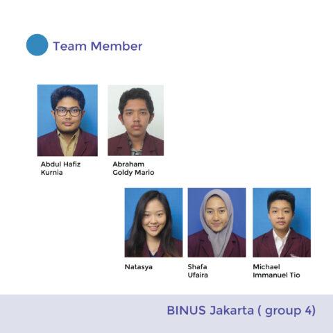 BINUS Jakarta (Group 4)
